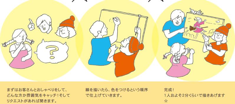 人を惹きつける魔法の絵『uwabami』にヘッダーを書いてもらった