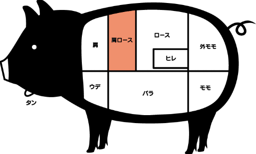 一晩漬けて焼くだけ!焼き豚【チャーシュー】の作り方