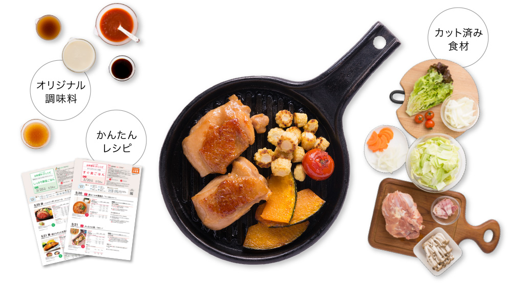 ワタミの料理キット